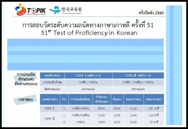 ศูนย์สอบมหาวิทยาลัยราชภัฏเชียงใหม่  แจ้งกำหนดการสอบวัดระดับความถนัดทางภาษาเกาหลี ครั้งที่ 51  พร้อมแนะนำข้อปฏิบัติในการสอบ