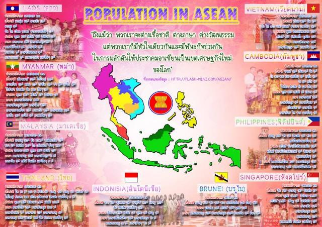 [สำนักหอสมุด] ประกาศผู้ได้รับรางวัลการประกวด ASEAN Infographic ระดับมัธยมศึกษา