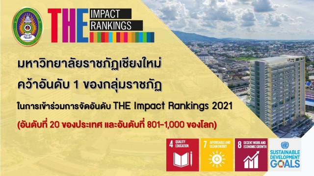 มร.ชม. ตอกย้ำการเป็นมหาวิทยาลัยเพื่อการพัฒนาอย่างยั่งยืน คว้าอันดับ 1 ของกลุ่มราชภัฏ การจัดอันดับ THE Impact Rankings 2021