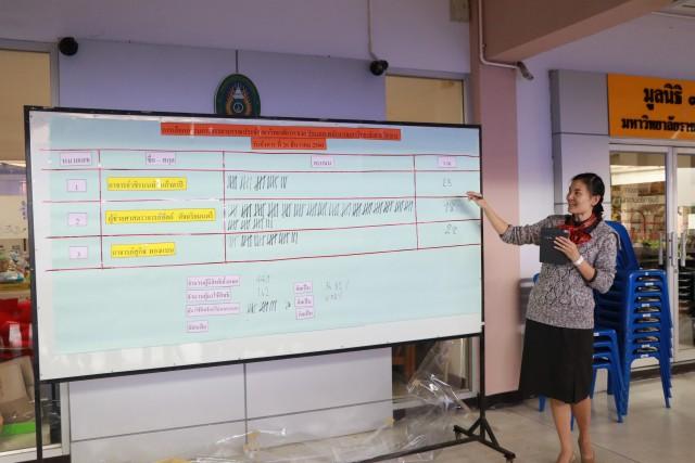ผลคะแนนการเลือกตั้งคณะกรรมการจรรยาบรรณ ประจำมหาวิทยาลัย (ก.จ.ม.)  ประเภทพนักงานมหาวิทยาลัยสายวิชาการ